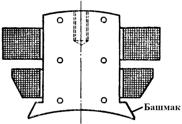 Главный полюс машины постоянного тока
