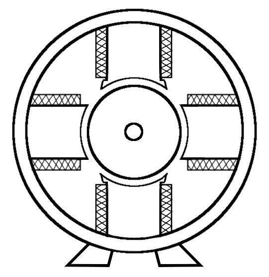 Условная схема расположения полюсов статора в машине постоянного тока