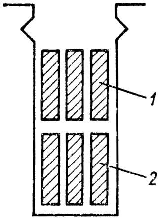 Укладка обмотки в пазу в машине постоянного тока