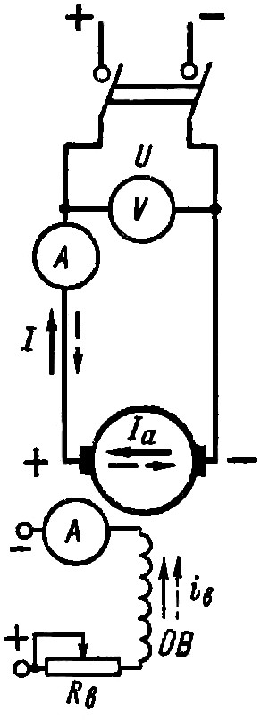 Схема генератора постоянного тока с независимым возбуждением