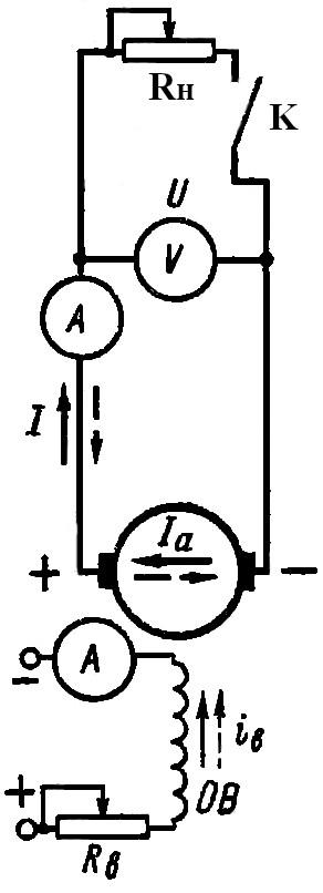 Схема генератора постоянного тока с независимым возбуждением для получения нагрузочной, внешней и регулировочной характеристик