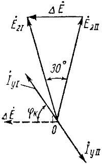 Угол между векторами ЭДС вторичных обмоток трансформатора
