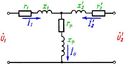 асинхронного двигателя ток