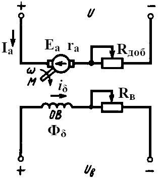 Схема включения двигателя постоянного тока с независимым возбуждением