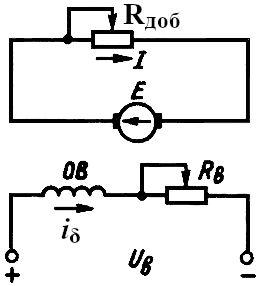 Схема двигателя постоянного тока с независимым возбуждением для получения характеристики реостатного торможения