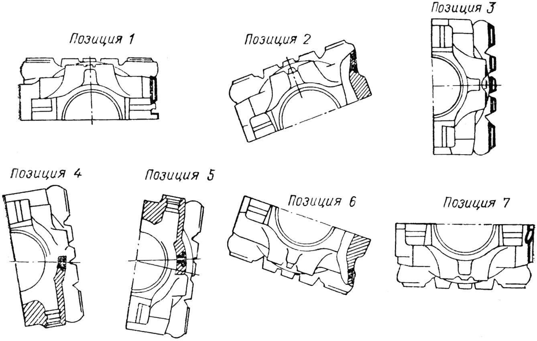 Схема многопозиционной обработки корпусной детали ЦВД на модернизированном горизонтально-расточном станке.
